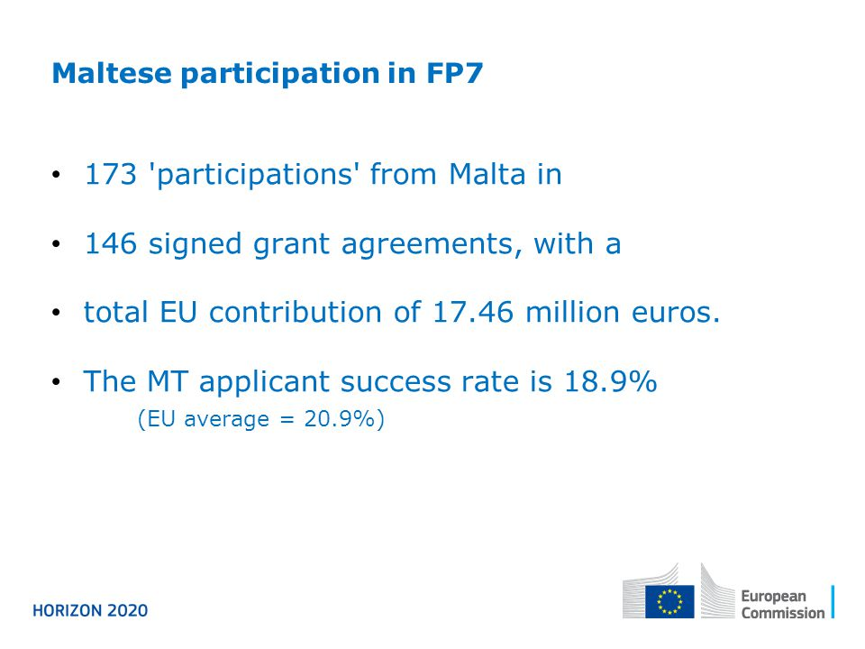 Maltese participation in FP7