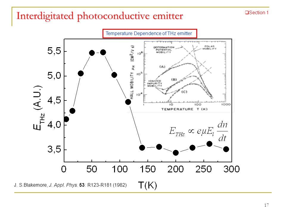 Interdigitated photoconductive emitter