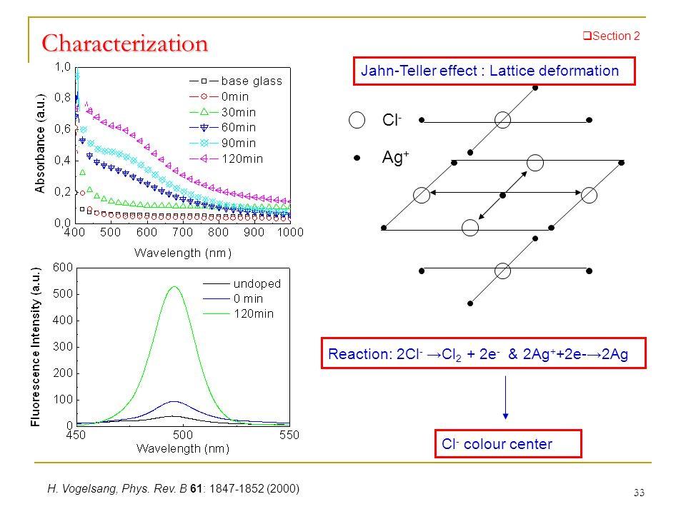 Characterization Cl- Ag+ Jahn-Teller effect : Lattice deformation