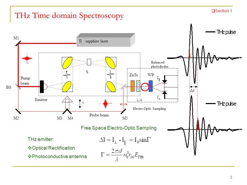 THz Time domain Spectroscopy