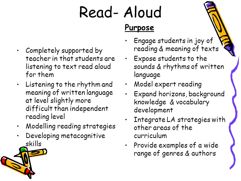 Read- Aloud Purpose. Completely supported by teacher in that students are listening to text read aloud for them.