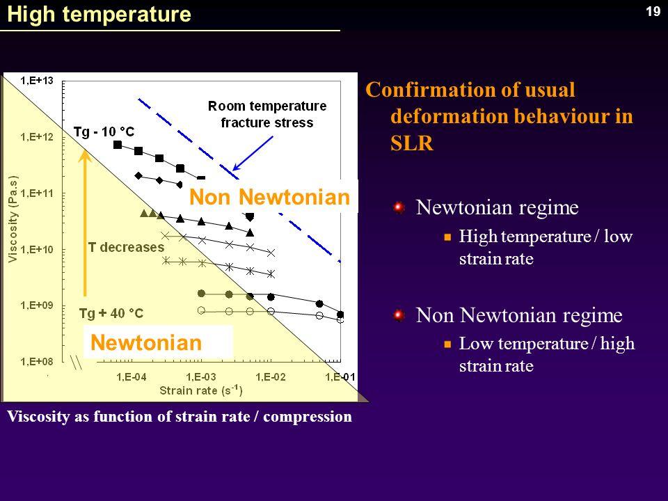 Confirmation of usual deformation behaviour in SLR