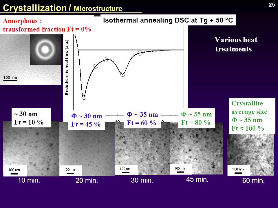 Crystallization / Microstructure
