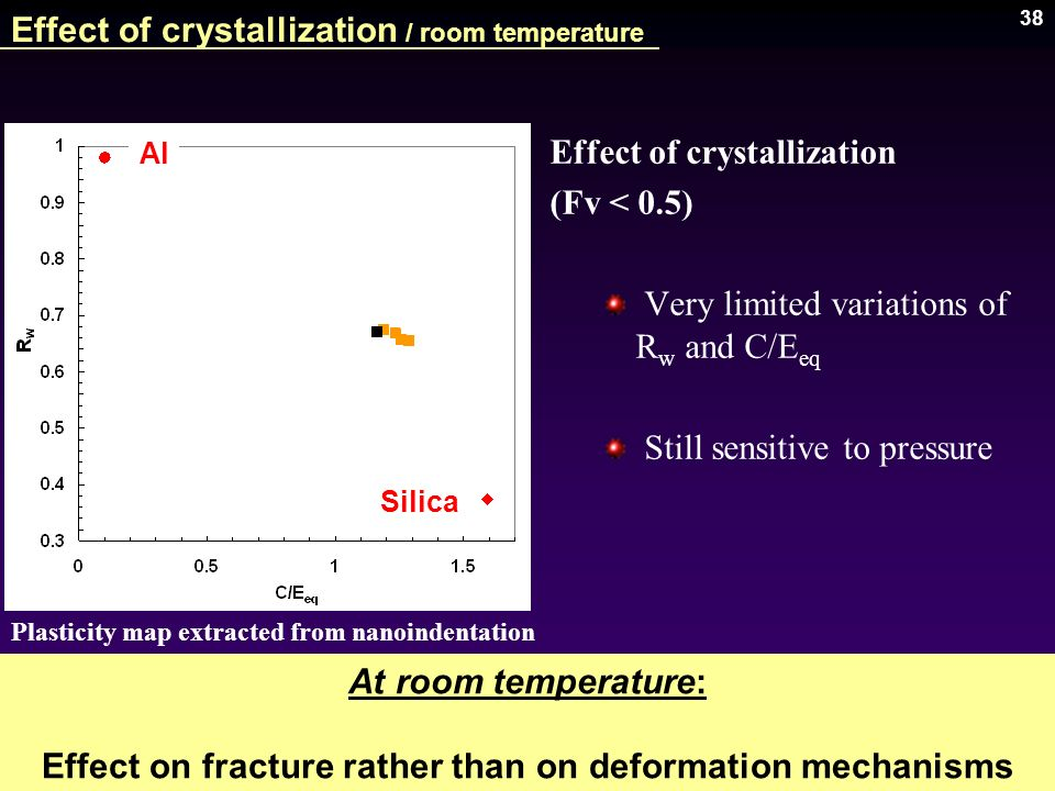 Effect of crystallization / room temperature