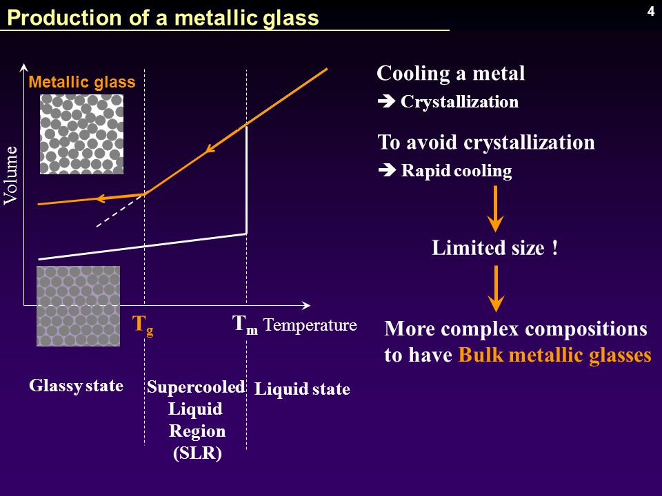 Production of a metallic glass