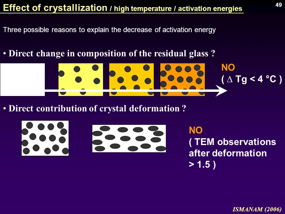Effect of crystallization / high temperature / activation energies