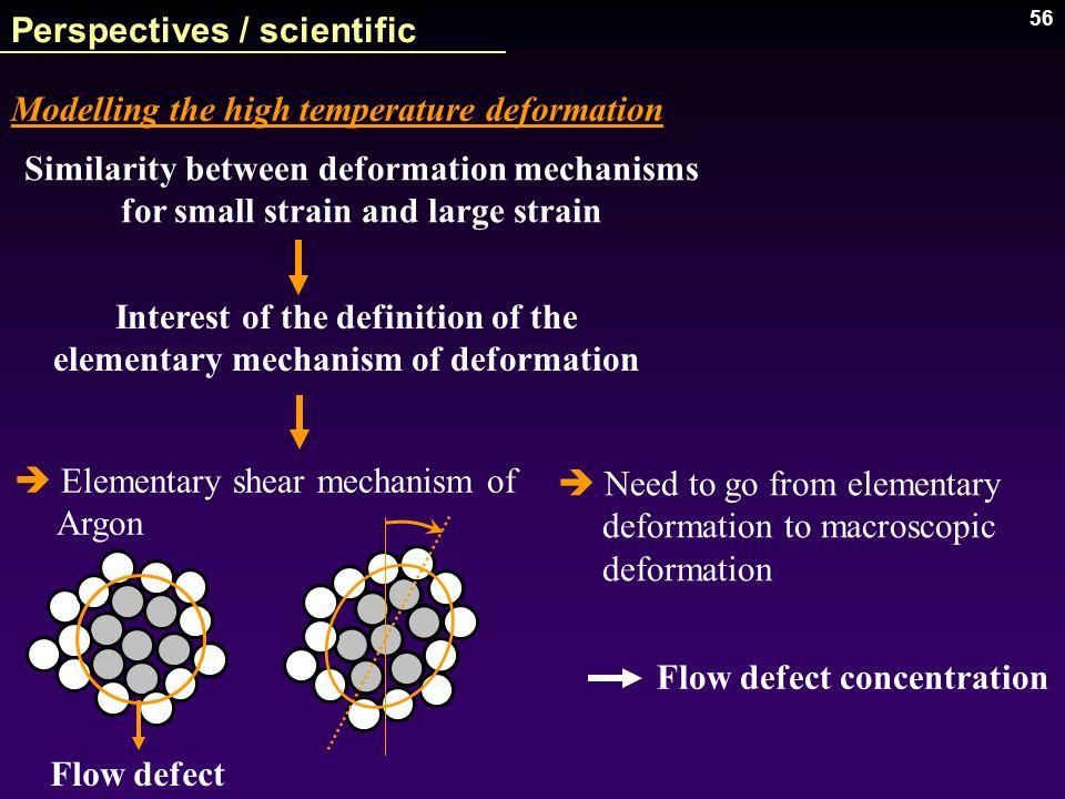 Perspectives / scientific