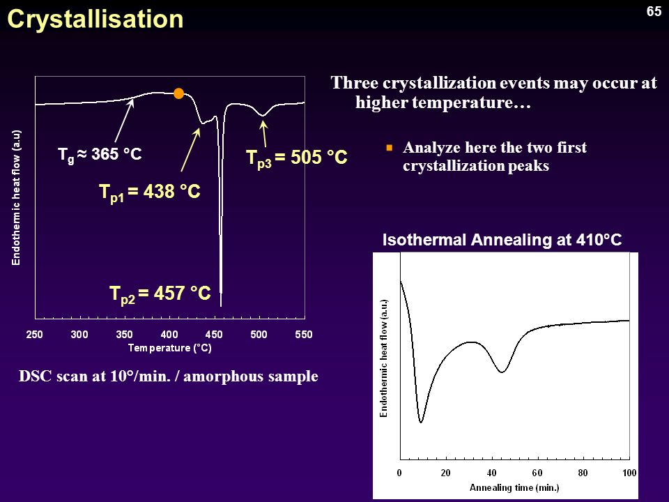 Crystallisation 26/03/2017. Three crystallization events may occur at higher temperature… Analyze here the two first crystallization peaks.