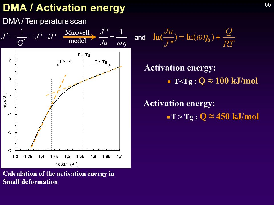 DMA / Activation energy