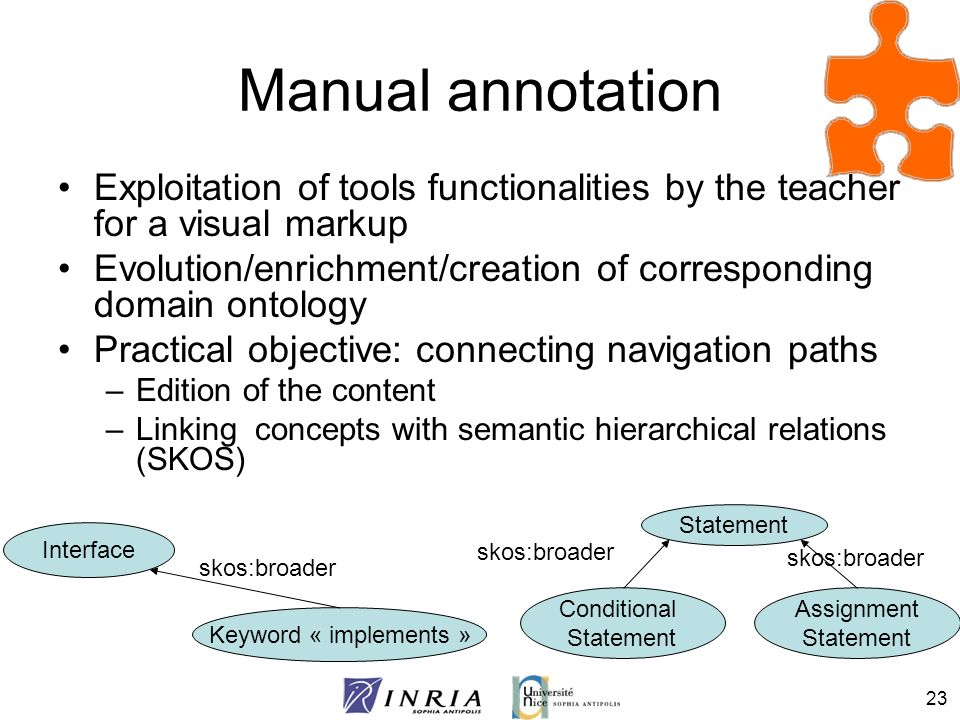Manual annotation Exploitation of tools functionalities by the teacher for a visual markup.