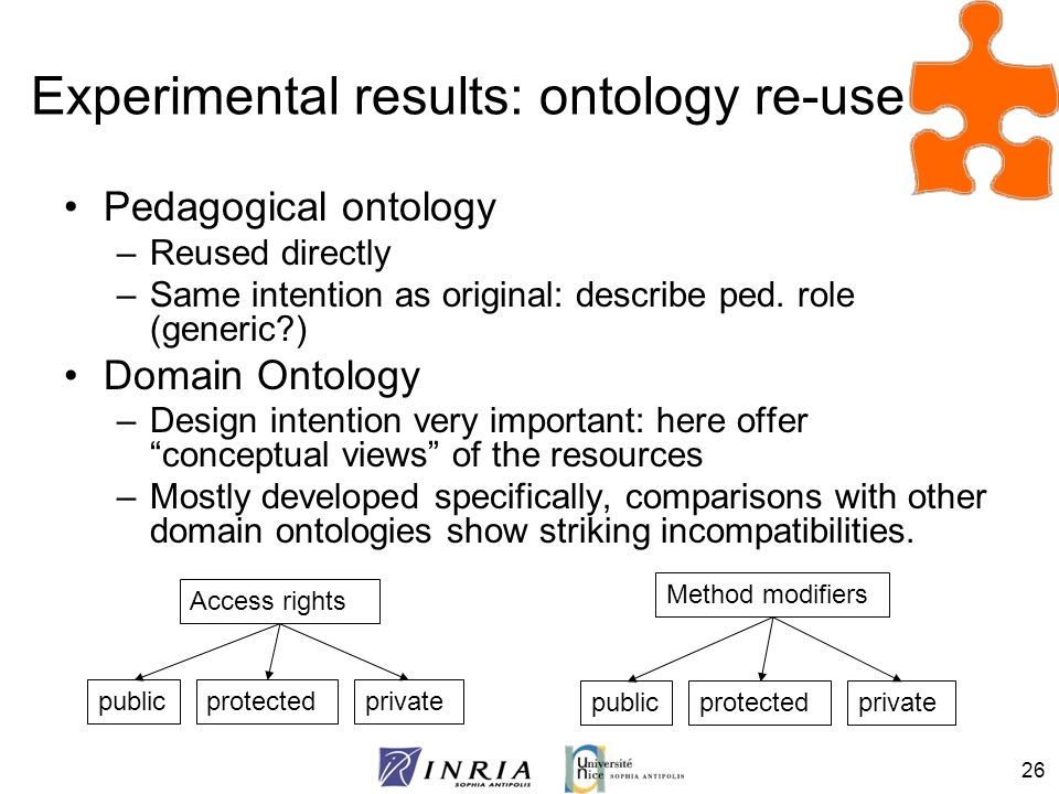 Experimental results: ontology re-use