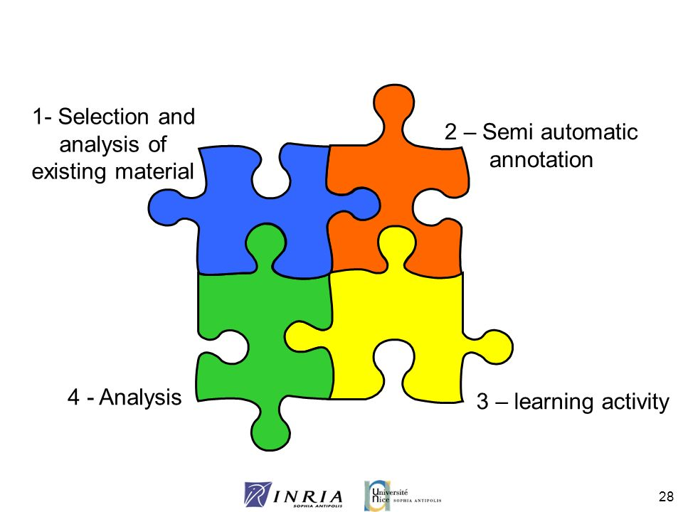 1- Selection and analysis of existing material