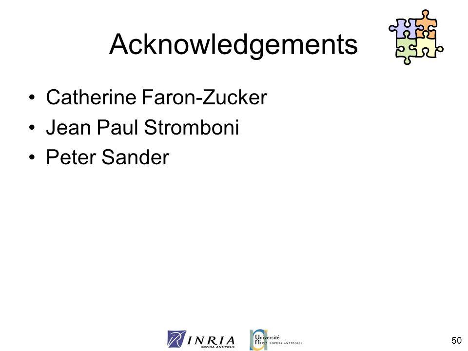 Acknowledgements Catherine Faron-Zucker Jean Paul Stromboni