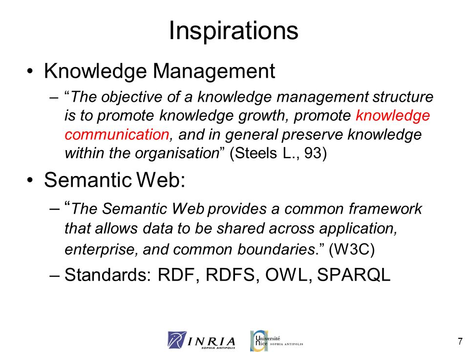 Inspirations Knowledge Management Semantic Web: