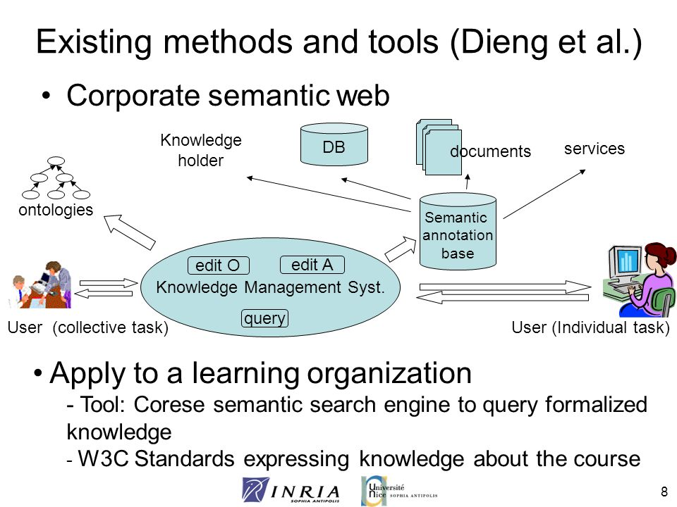 Existing methods and tools (Dieng et al.)