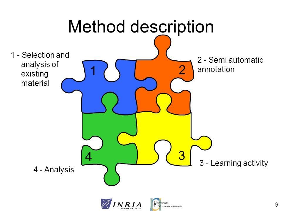 Method description 2. 1 - Selection and analysis of existing material. 2 - Semi automatic annotation.