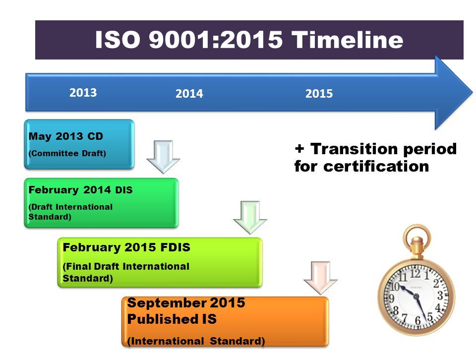 Understanding The Iso 9001 Qms Up Manila 24 November Ppt