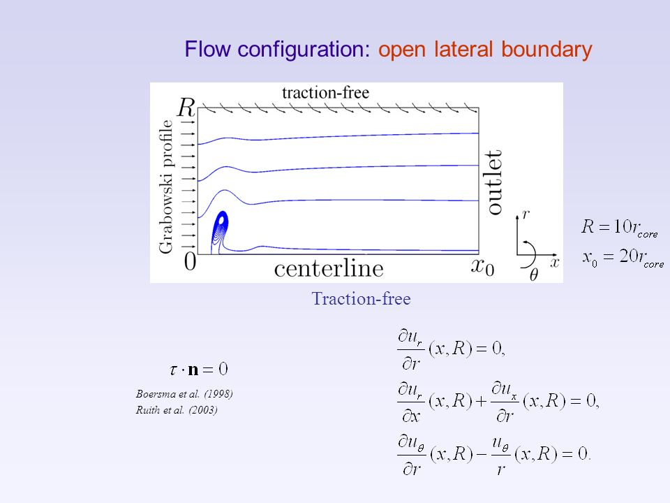 Flow configuration: open lateral boundary