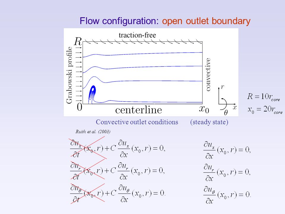 Flow configuration: open outlet boundary