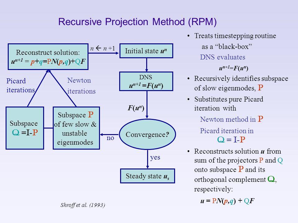 Recursive Projection Method (RPM)