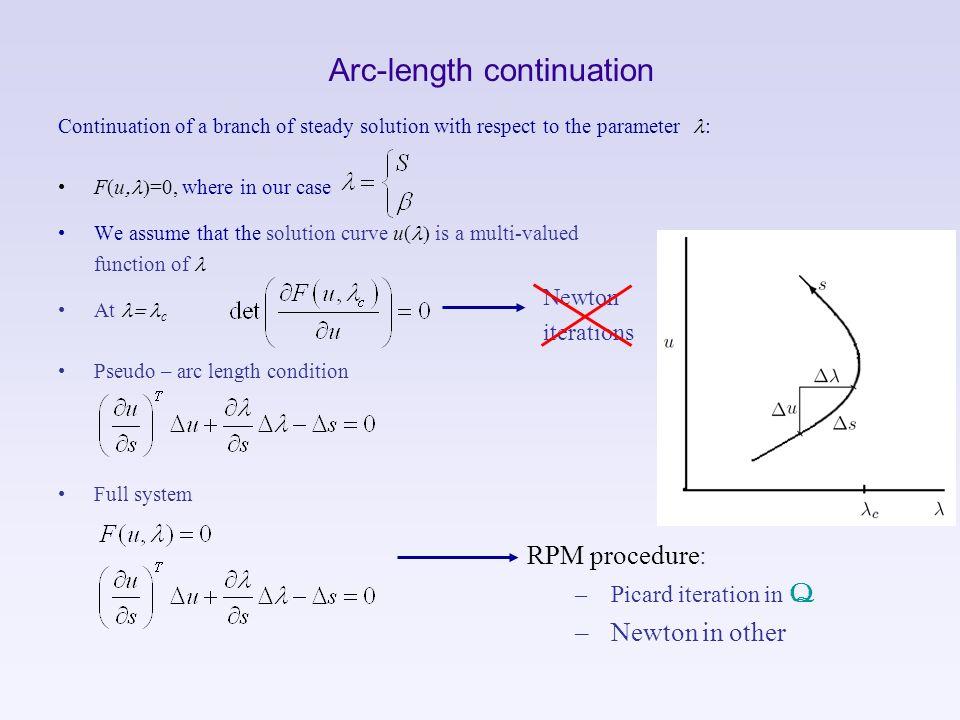 Arc-length continuation