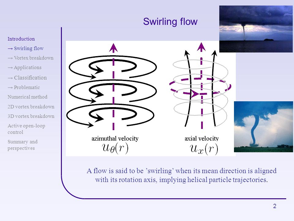 Swirling flow Introduction. Swirling flow. Vortex breakdown. Applications. Classification. Problematic.