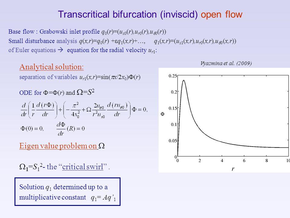 Transcritical bifurcation (inviscid) open flow