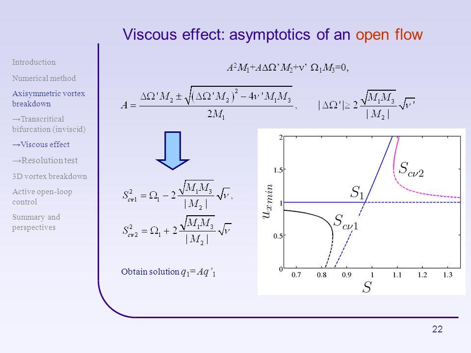 Viscous effect: asymptotics of an open flow