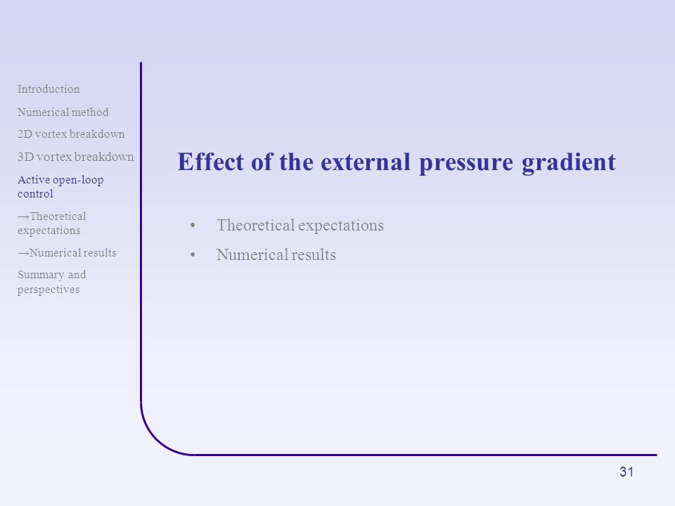 Effect of the external pressure gradient