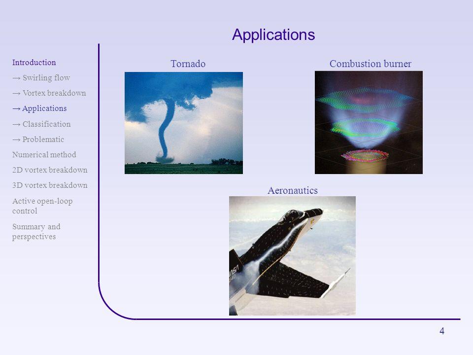 Applications Tornado Combustion burner Aeronautics Introduction