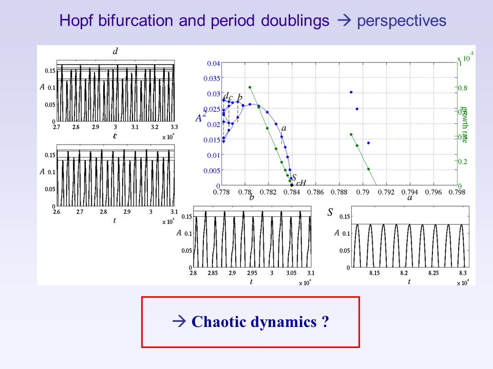 Hopf bifurcation and period doublings  perspectives