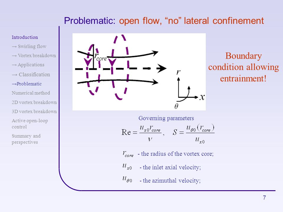 Problematic: open flow, no lateral confinement