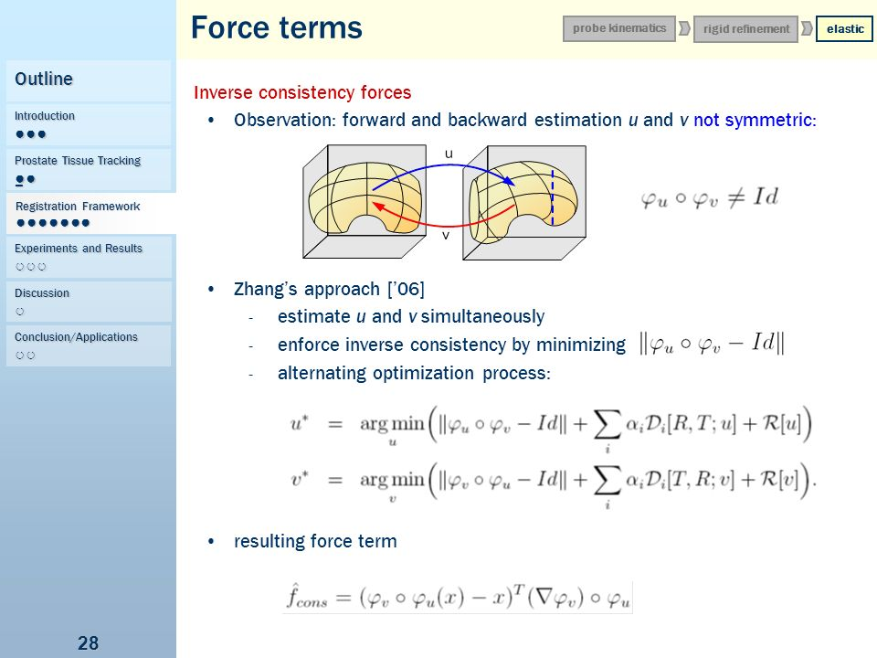 Force terms Outline Inverse consistency forces