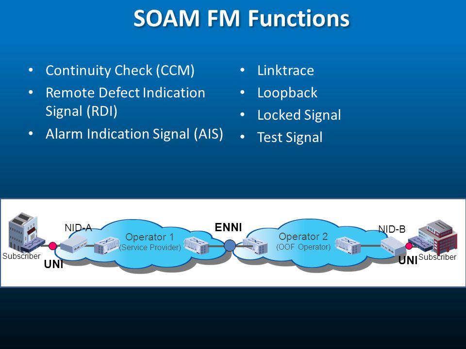 SOAM FM Functions Continuity Check (CCM)