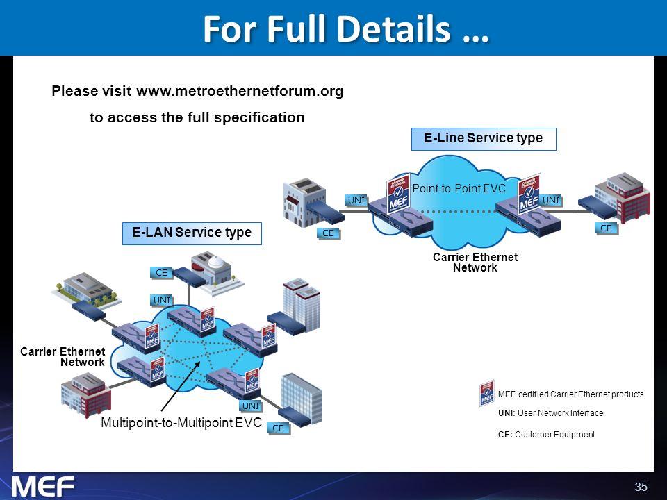 For Full Details … Please visit www.metroethernetforum.org
