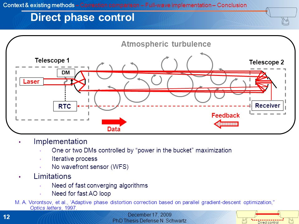 Direct phase control Atmospheric turbulence Implementation Limitations