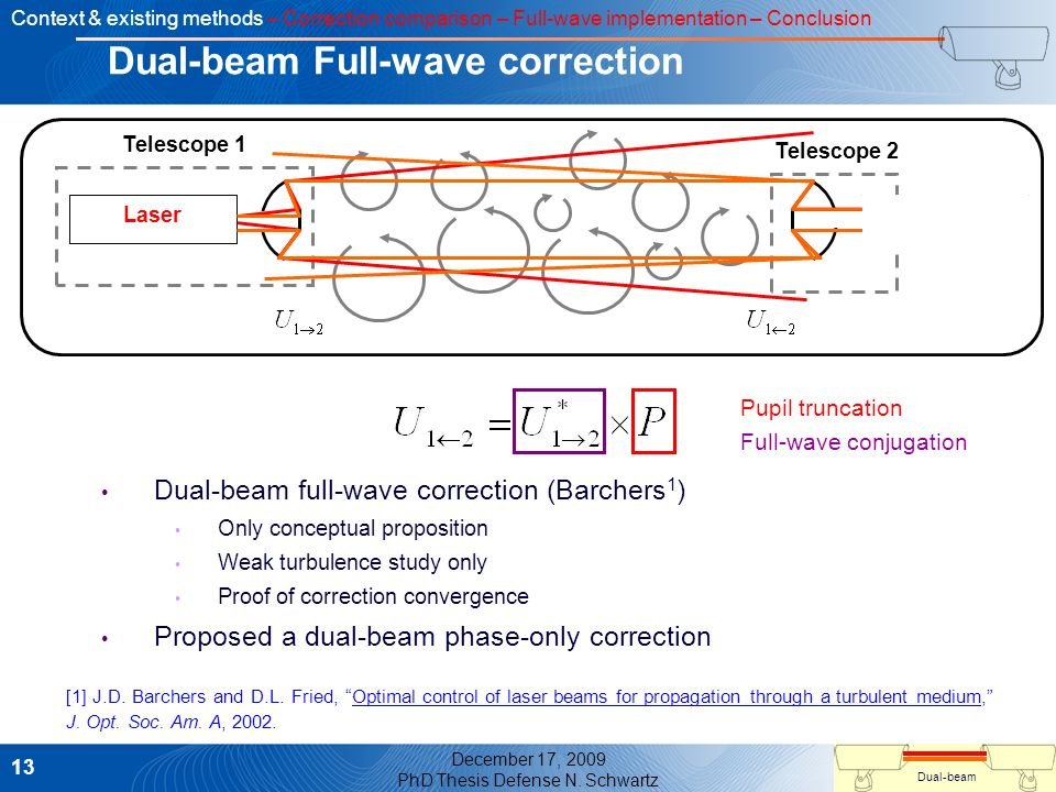 Dual-beam Full-wave correction