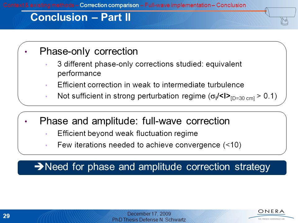 Need for phase and amplitude correction strategy