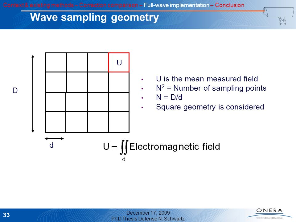 Wave sampling geometry