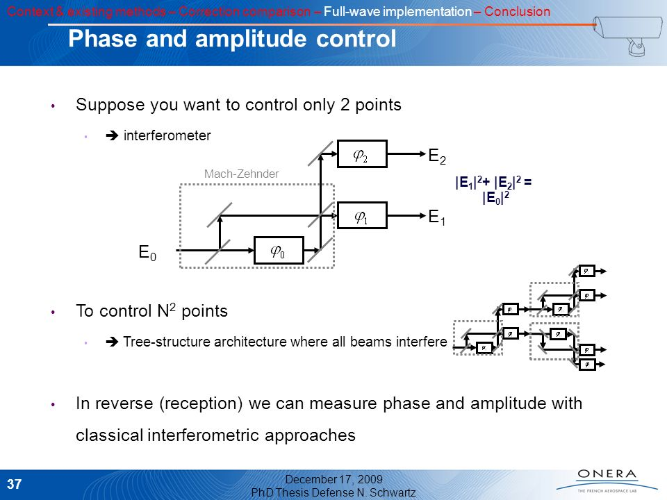 Phase and amplitude control