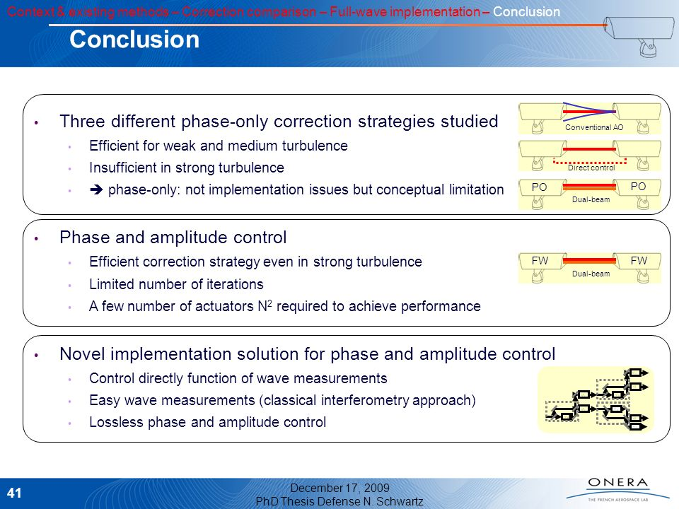 Conclusion Three different phase-only correction strategies studied