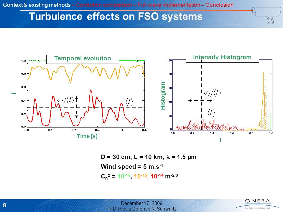 Turbulence effects on FSO systems