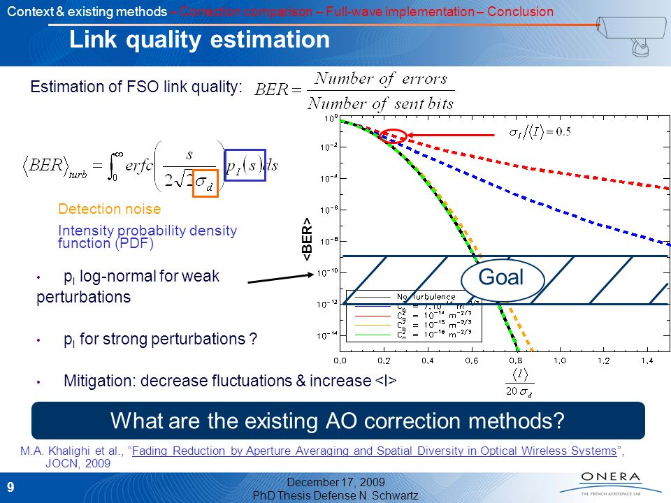 Link quality estimation