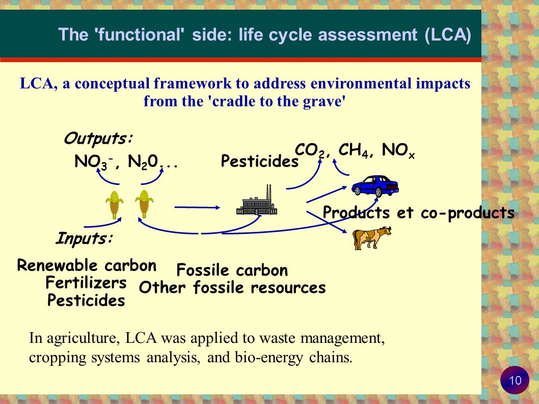 The functional side: life cycle assessment (LCA)