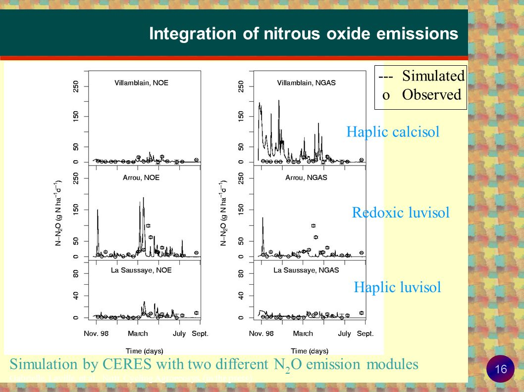 Integration of nitrous oxide emissions
