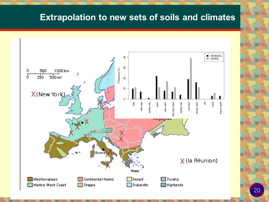 Extrapolation to new sets of soils and climates