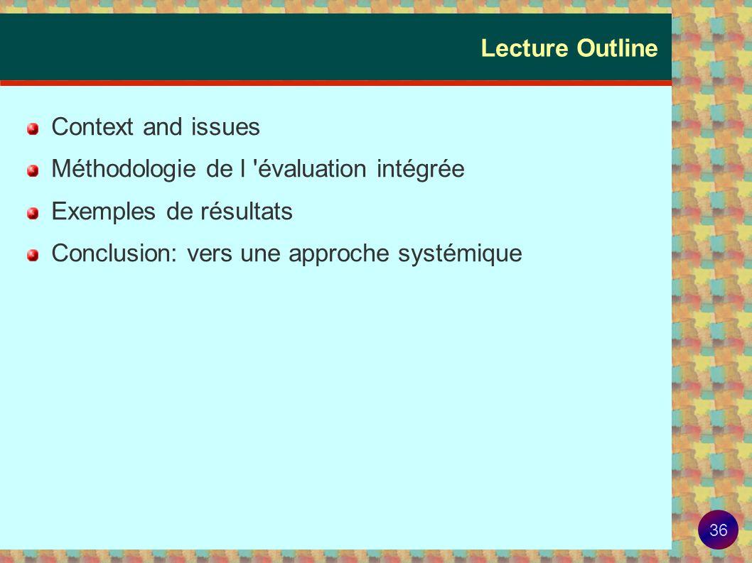 Lecture Outline Context and issues. Méthodologie de l évaluation intégrée. Exemples de résultats.