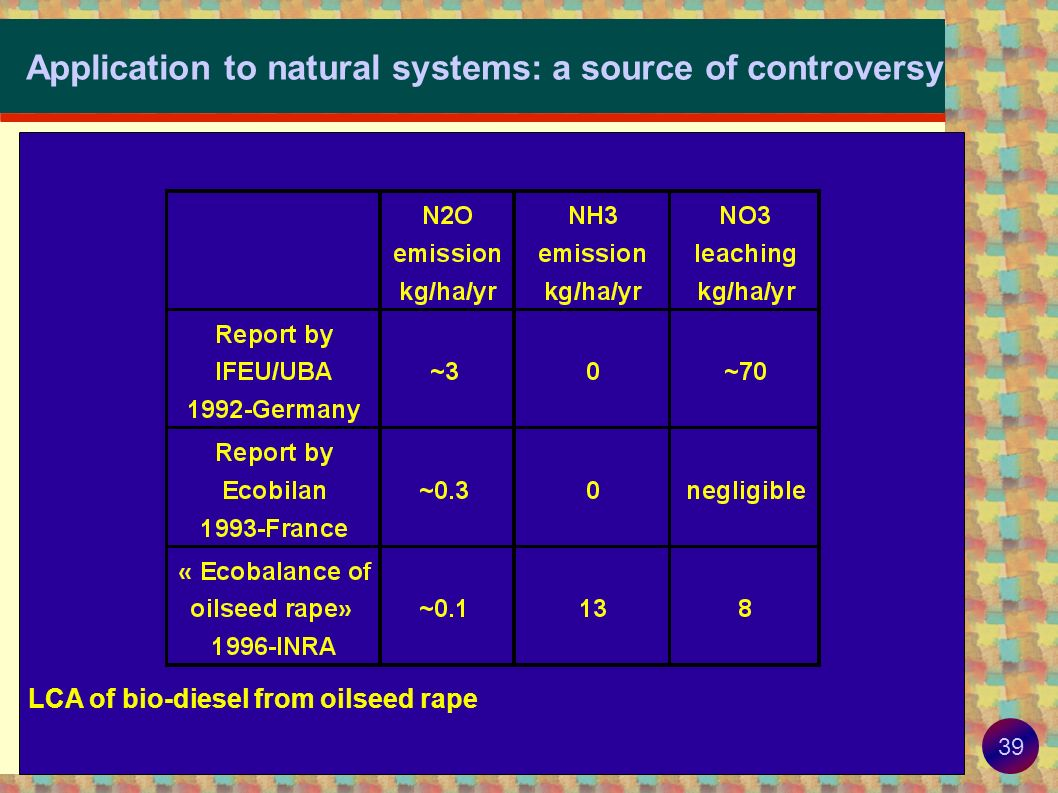 Application to natural systems: a source of controversy