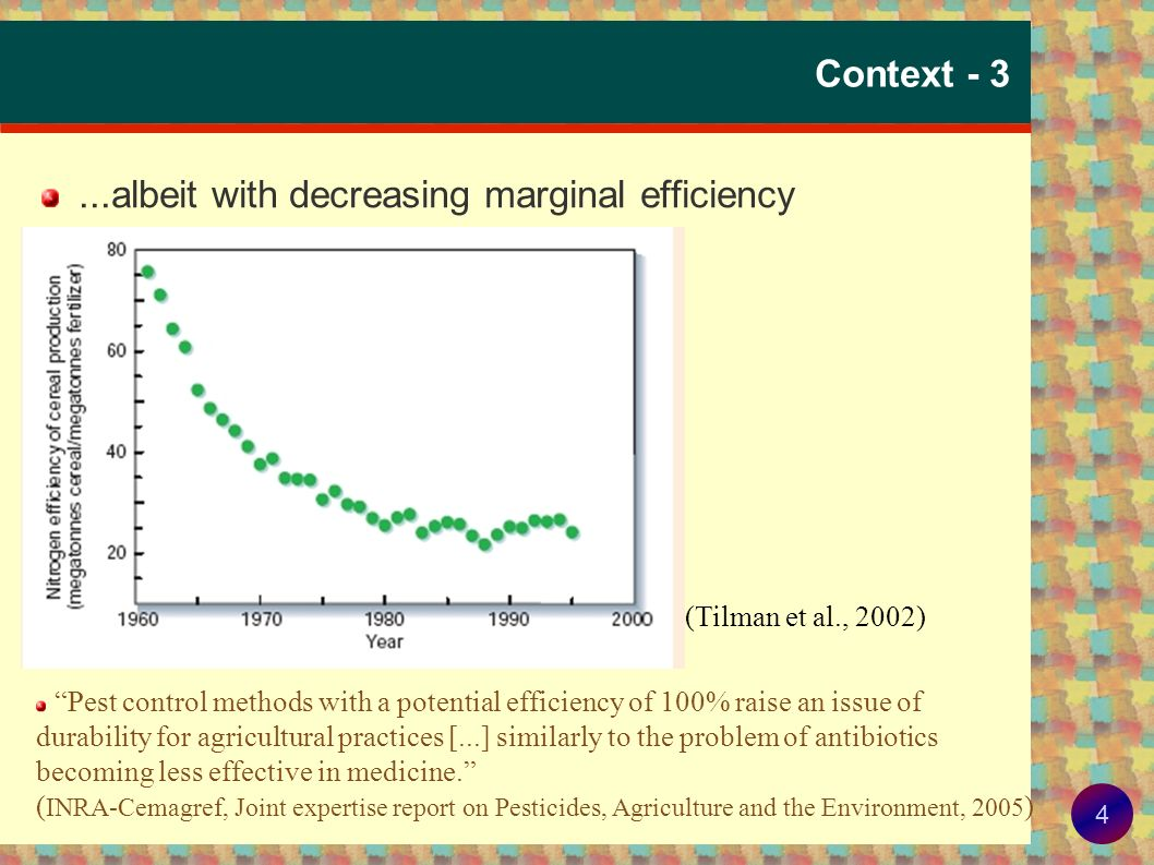 ...albeit with decreasing marginal efficiency