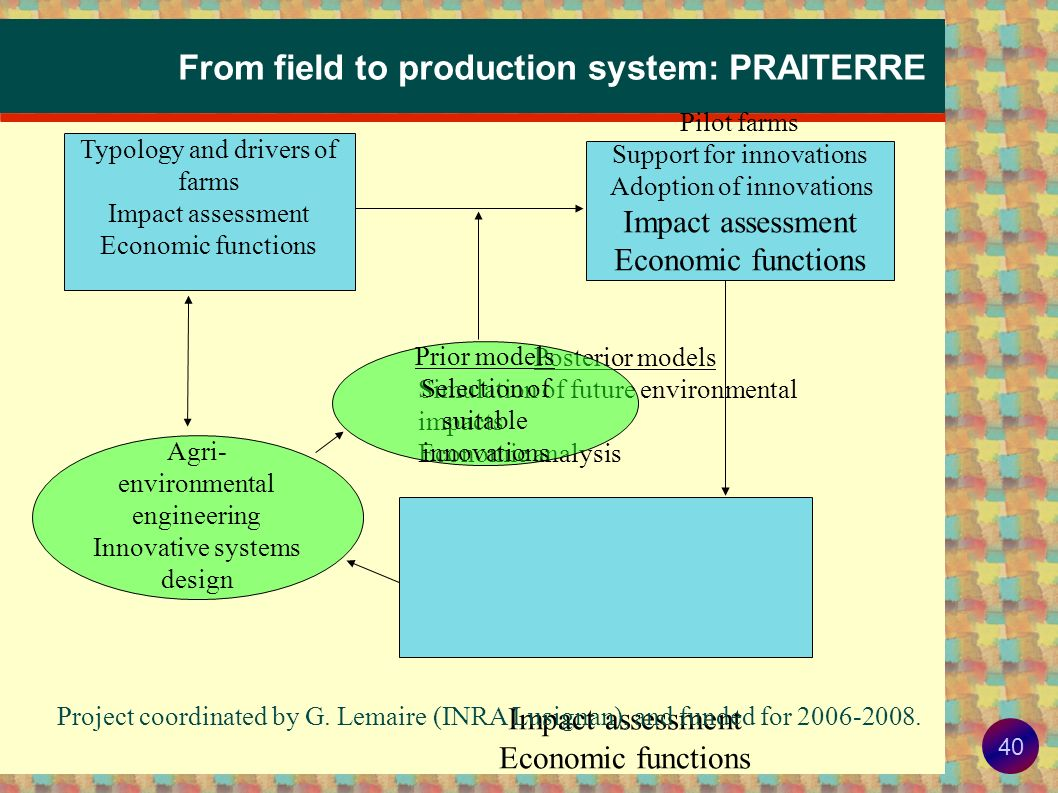 From field to production system: PRAITERRE